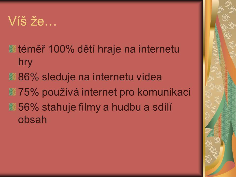 Víš že… téměř 100% dětí hraje na internetu hry 86% sleduje na internetu videa 75% používá internet pro komunikaci 56% stahuje filmy a hudbu a sdílí obsah