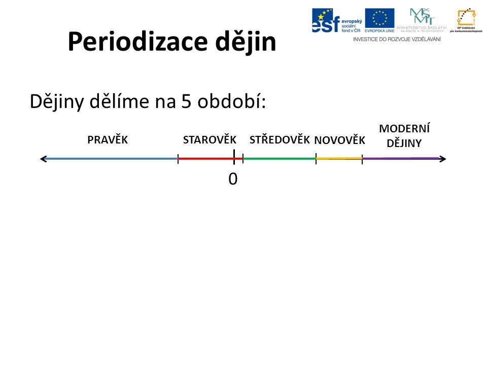 Periodizace dějin Dějiny dělíme na 5 období: 0 PRAVĚKSTAROVĚKSTŘEDOVĚK NOVOVĚK MODERNÍ DĚJINY