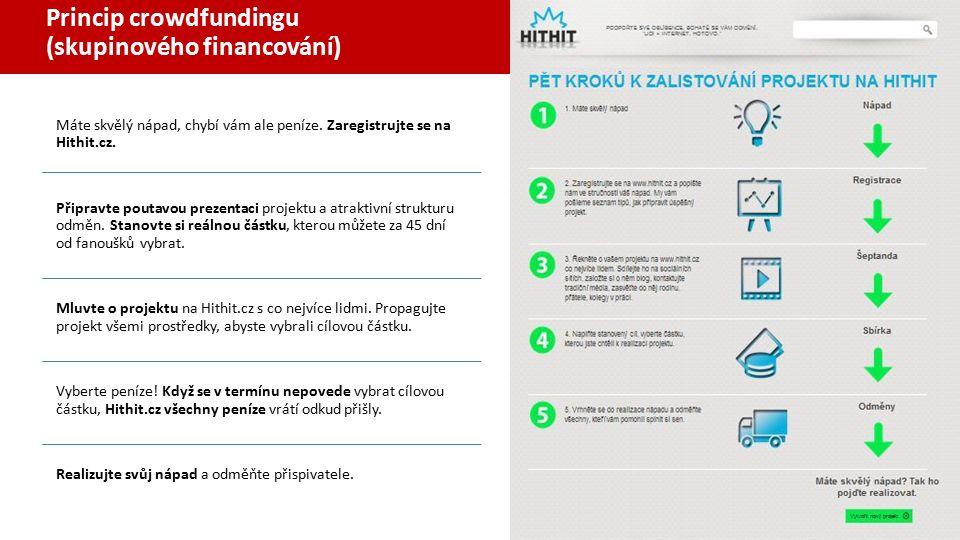 Princip crowdfundingu (skupinového financování) Máte skvělý nápad, chybí vám ale peníze.