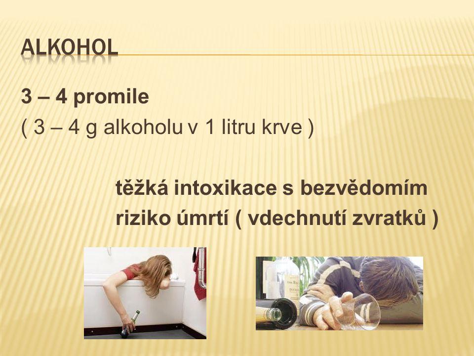 3 – 4 promile ( 3 – 4 g alkoholu v 1 litru krve ) těžká intoxikace s bezvědomím riziko úmrtí ( vdechnutí zvratků )
