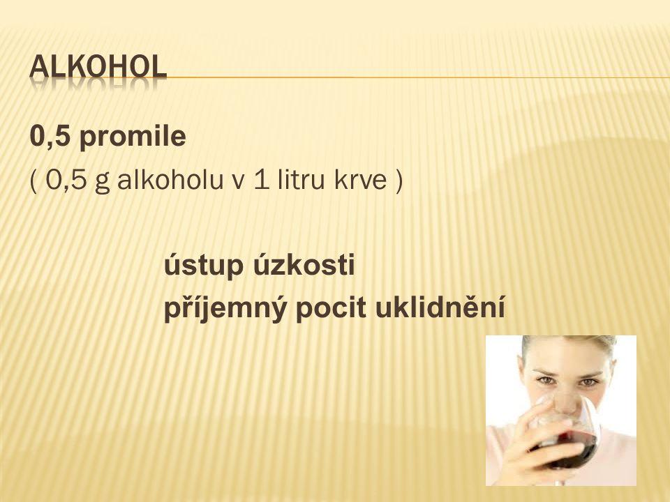 0,5 promile ( 0,5 g alkoholu v 1 litru krve ) ústup úzkosti příjemný pocit uklidnění