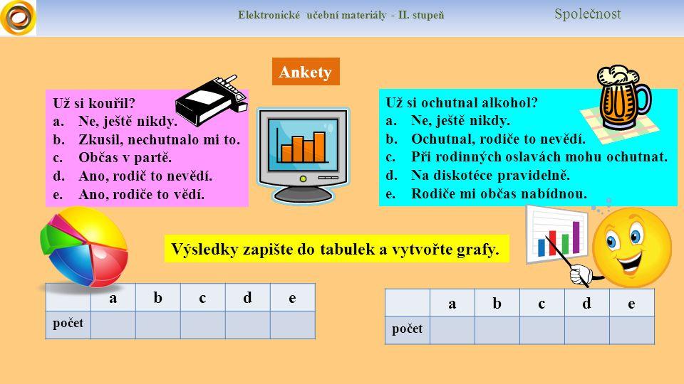 Elektronické učební materiály - II. stupeň Společnost Ankety Už si kouřil.