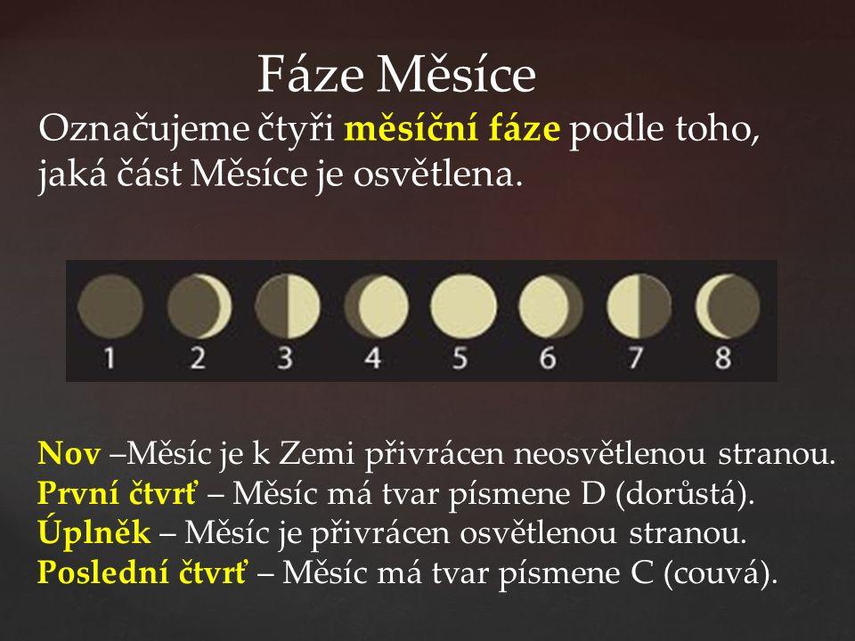 Fáze Měsíce Označujeme čtyři měsíční fáze podle toho, jaká část Měsíce je osvětlena. Nov –Měsíc je k Zemi přivrácen neosvětlenou stranou. První čtvrť