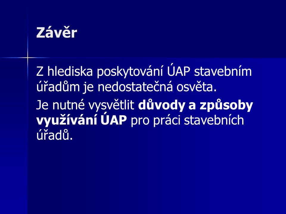Závěr Z hlediska poskytování ÚAP stavebním úřadům je nedostatečná osvěta.