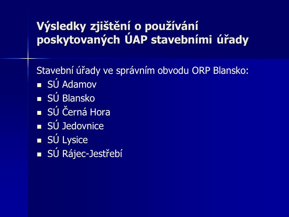 Výsledky zjištění o používání poskytovaných ÚAP stavebními úřady Stavební úřady ve správním obvodu ORP Blansko: SÚ Adamov SÚ Blansko SÚ Černá Hora SÚ Jedovnice SÚ Lysice SÚ Rájec-Jestřebí
