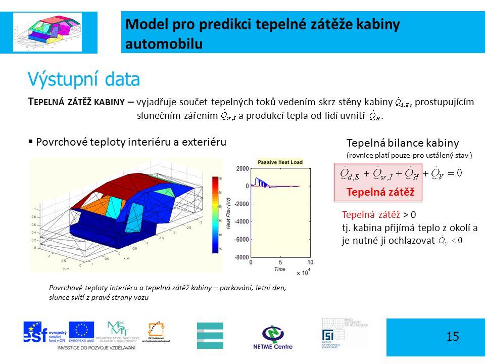 Model pro predikci tepelné zátěže kabiny automobilu 15 Výstupní data T EPELNÁ ZÁTĚŽ KABINY – vyjadřuje součet tepelných toků vedením skrz stěny kabiny, prostupujícím slunečním zářením a produkcí tepla od lidí uvnitř.