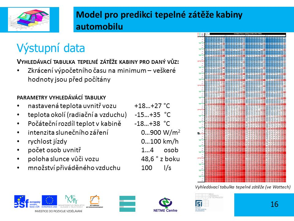 Model pro predikci tepelné zátěže kabiny automobilu 16 Výstupní data V YHLEDÁVACÍ TABULKA TEPELNÉ ZÁTĚŽE KABINY PRO DANÝ VŮZ : Zkrácení výpočetního času na minimum – veškeré hodnoty jsou před počítány PARAMETRY VYHLEDÁVÁCÍ TABULKY nastavená teplota uvnitř vozu +18…+27 °C teplota okolí (radiační a vzduchu) -15…+35 °C Počáteční rozdíl teplot v kabině -18…+38 °C intenzita slunečního záření 0…900 W/m 2 rychlost jízdy 0…100 km/h počet osob uvnitř 1…4osob poloha slunce vůči vozu 48,6 ° z boku množství přiváděného vzduchu 100 l/s Vyhledávací tabulka tepelné zátěže (ve Wattech)