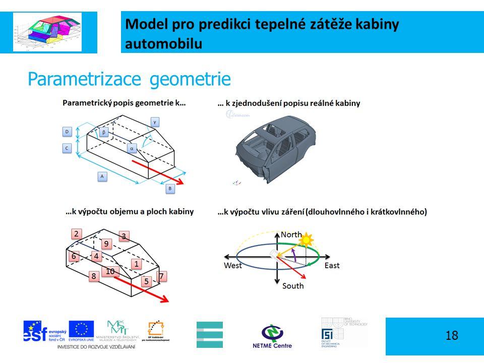 Model pro predikci tepelné zátěže kabiny automobilu 18 Parametrizace geometrie