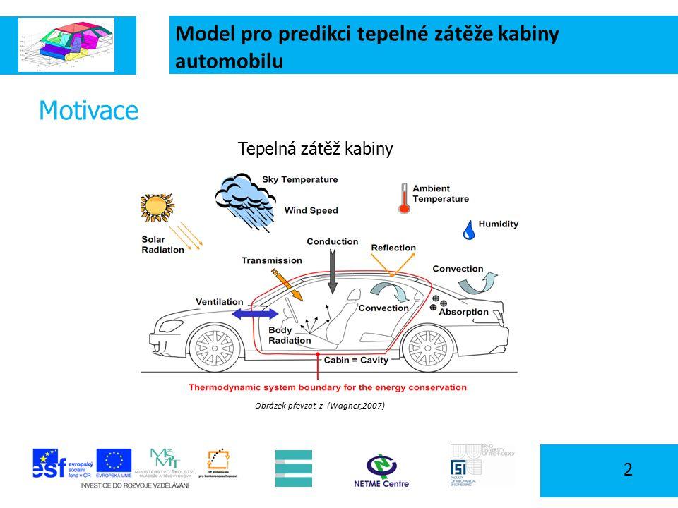 Model pro predikci tepelné zátěže kabiny automobilu 2 Motivace Tepelná zátěž kabiny Obrázek převzat z (Wagner,2007)