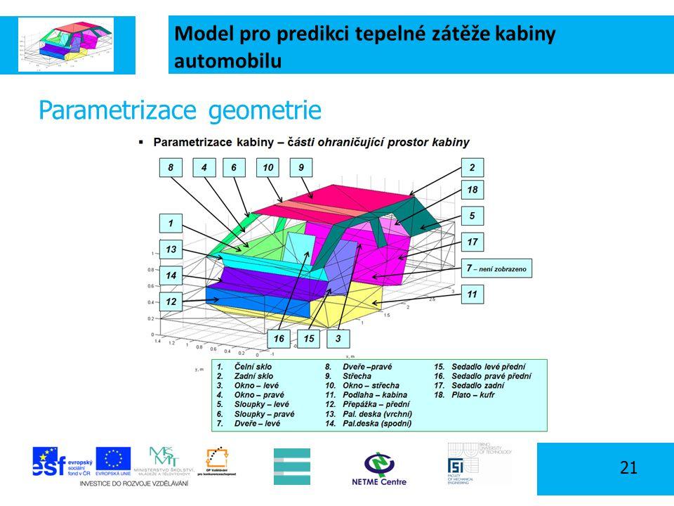 Model pro predikci tepelné zátěže kabiny automobilu 21 Parametrizace geometrie