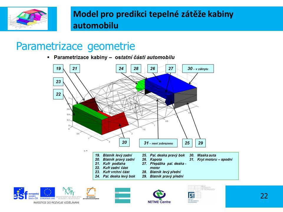 Model pro predikci tepelné zátěže kabiny automobilu 22 Parametrizace geometrie