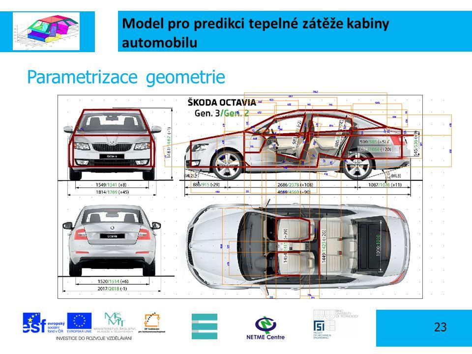 Model pro predikci tepelné zátěže kabiny automobilu 23 Parametrizace geometrie
