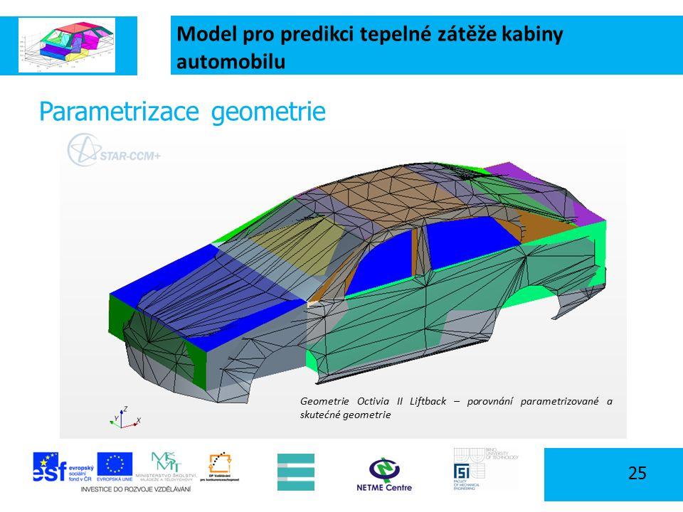 Model pro predikci tepelné zátěže kabiny automobilu 25 Parametrizace geometrie Geometrie Octivia II Liftback – porovnání parametrizované a skutećné geometrie