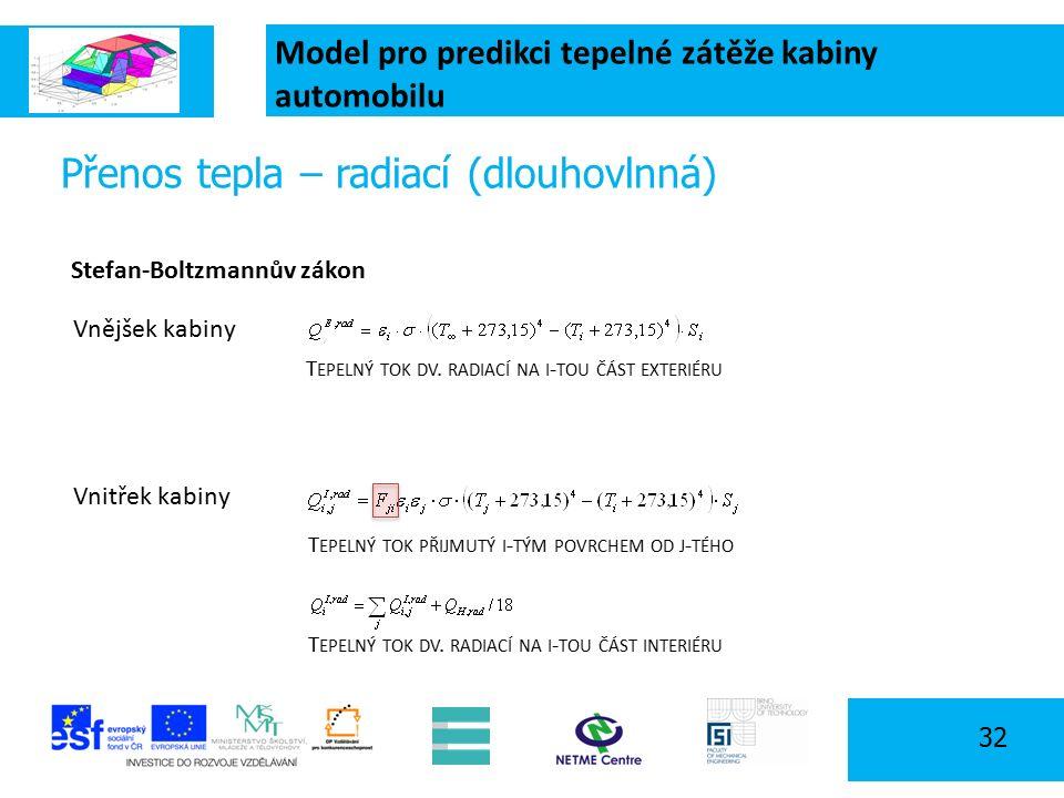 Model pro predikci tepelné zátěže kabiny automobilu 32 Přenos tepla – radiací (dlouhovlnná) Stefan-Boltzmannův zákon Vnitřek kabiny Vnějšek kabiny T EPELNÝ TOK DV.
