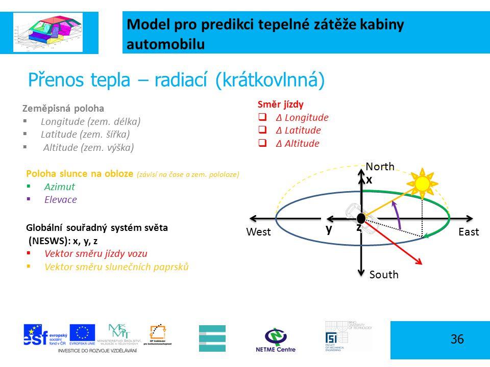 Model pro predikci tepelné zátěže kabiny automobilu 36 Přenos tepla – radiací (krátkovlnná) Zeměpisná poloha  Longitude (zem.