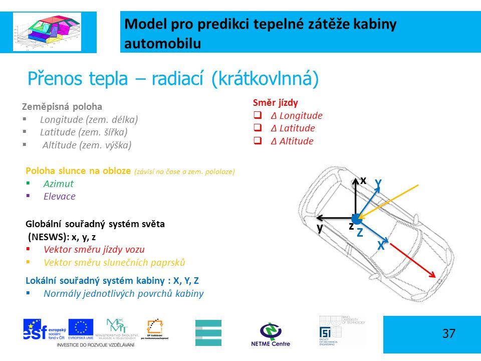 Model pro predikci tepelné zátěže kabiny automobilu 37 z y x Y Z X Přenos tepla – radiací (krátkovlnná) Zeměpisná poloha  Longitude (zem.