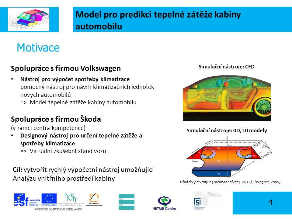 Model pro predikci tepelné zátěže kabiny automobilu 4 Motivace Spolupráce s firmou Volkswagen Nástroj pro výpočet spotřeby klimatizace pomocný nástroj pro návrh klimatizačních jednotek nových automobilů => Model tepelné zátěže kabiny automobilu Spolupráce s firmou Škoda (v rámci centra kompetence) Designový nástroj pro určení tepelné zátěže a spotřeby klimatizace => Virtuální zkušební stand vozu Simulační nástroje: CFD Obrázky převzaty z (Thermoanalytics, 2012), (Wagner, 2009) Simulační nástroje: 0D,1D modely Cíl: vytvořit rychlý výpočetní nástroj umožňující Analýzu vnitřního prostředí kabiny