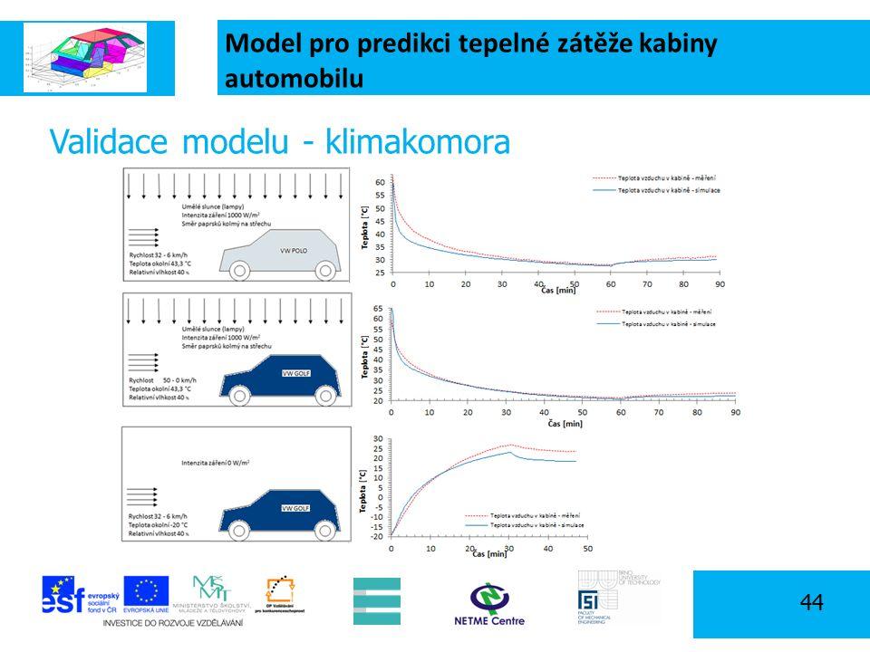 Model pro predikci tepelné zátěže kabiny automobilu 44 Validace modelu - klimakomora