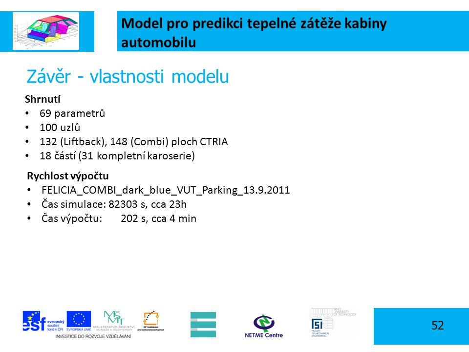 Model pro predikci tepelné zátěže kabiny automobilu 52 Závěr - vlastnosti modelu Shrnutí 69 parametrů 100 uzlů 132 (Liftback), 148 (Combi) ploch CTRIA 18 částí (31 kompletní karoserie) Rychlost výpočtu FELICIA_COMBI_dark_blue_VUT_Parking_13.9.2011 Čas simulace: 82303 s, cca 23h Čas výpočtu: 202 s, cca 4 min