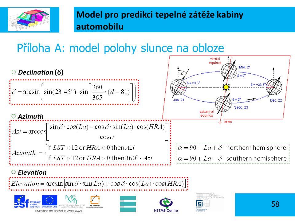 Model pro predikci tepelné zátěže kabiny automobilu 58 Příloha A: model polohy slunce na obloze Declination (δ) Azimuth Elevation