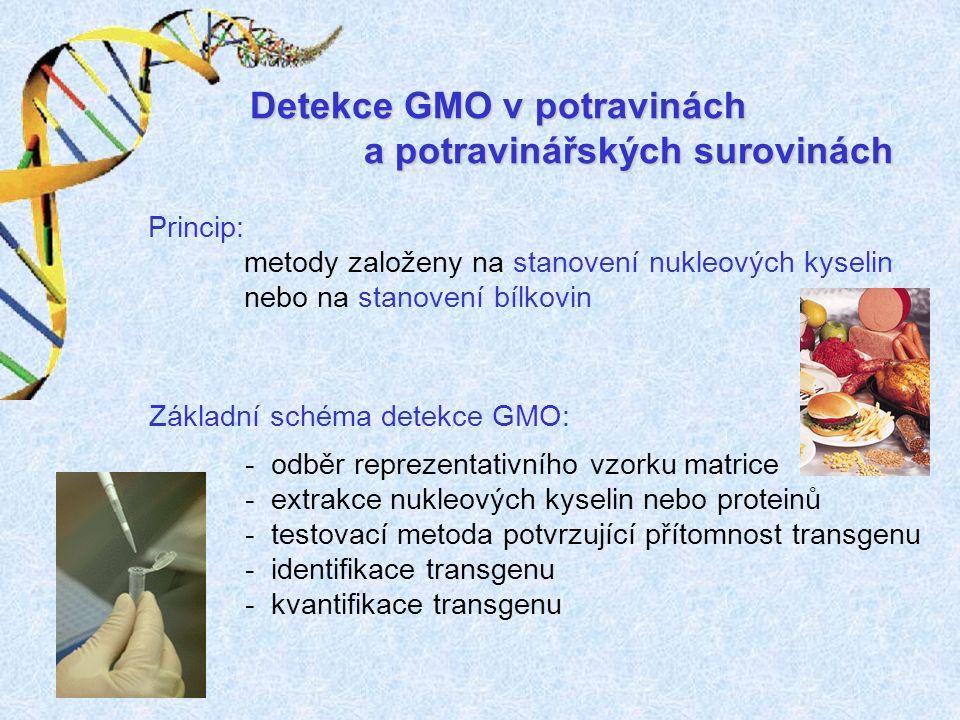 Detekce GMO v potravinách a potravinářských surovinách a potravinářských surovinách Princip: metody založeny na stanovení nukleových kyselin nebo na stanovení bílkovin Základní schéma detekce GMO: - odběr reprezentativního vzorku matrice - extrakce nukleových kyselin nebo proteinů - testovací metoda potvrzující přítomnost transgenu - identifikace transgenu - kvantifikace transgenu