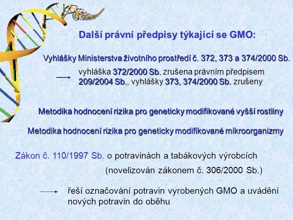 Další právní předpisy týkající se GMO: řeší označování potravin vyrobených GMO a uvádění nových potravin do oběhu Vyhlášky Ministerstva životního prostředí č.