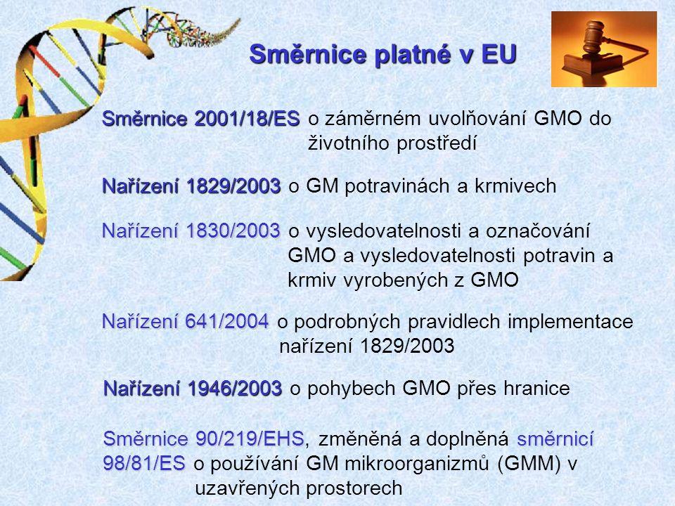 Směrnice platné v EU Směrnice 2001/18/ES Směrnice 2001/18/ES o záměrném uvolňování GMO do životního prostředí Nařízení 1829/2003 Nařízení 1829/2003 o GM potravinách a krmivech Nařízení 1830/2003 Nařízení 1830/2003 o vysledovatelnosti a označování GMO a vysledovatelnosti potravin a krmiv vyrobených z GMO Nařízení 641/2004 Nařízení 641/2004 o podrobných pravidlech implementace nařízení 1829/2003 Směrnice 90/219/EHSsměrnicí 98/81/ES Směrnice 90/219/EHS, změněná a doplněná směrnicí 98/81/ES o používání GM mikroorganizmů (GMM) v uzavřených prostorech Nařízení 1946/2003 Nařízení 1946/2003 o pohybech GMO přes hranice