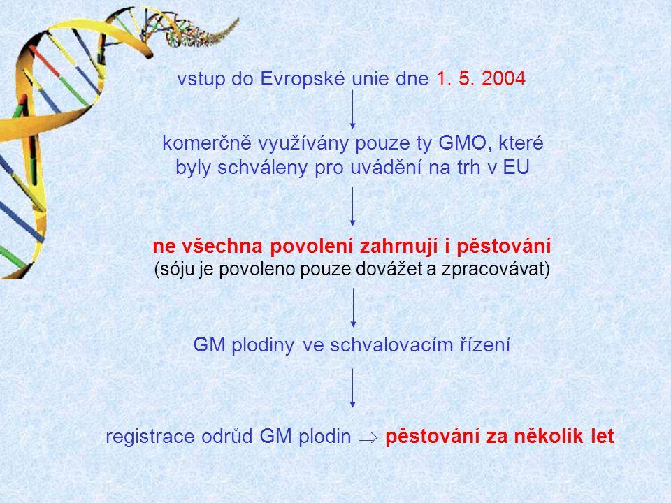GMO schválené v ČR k uvádění do oběhu Koncem roku 2004 bylo v rámci EU do Společného katalogu odrůd zemědělských plodin zapsáno 17 odrůd GM kukuřice MON 810.