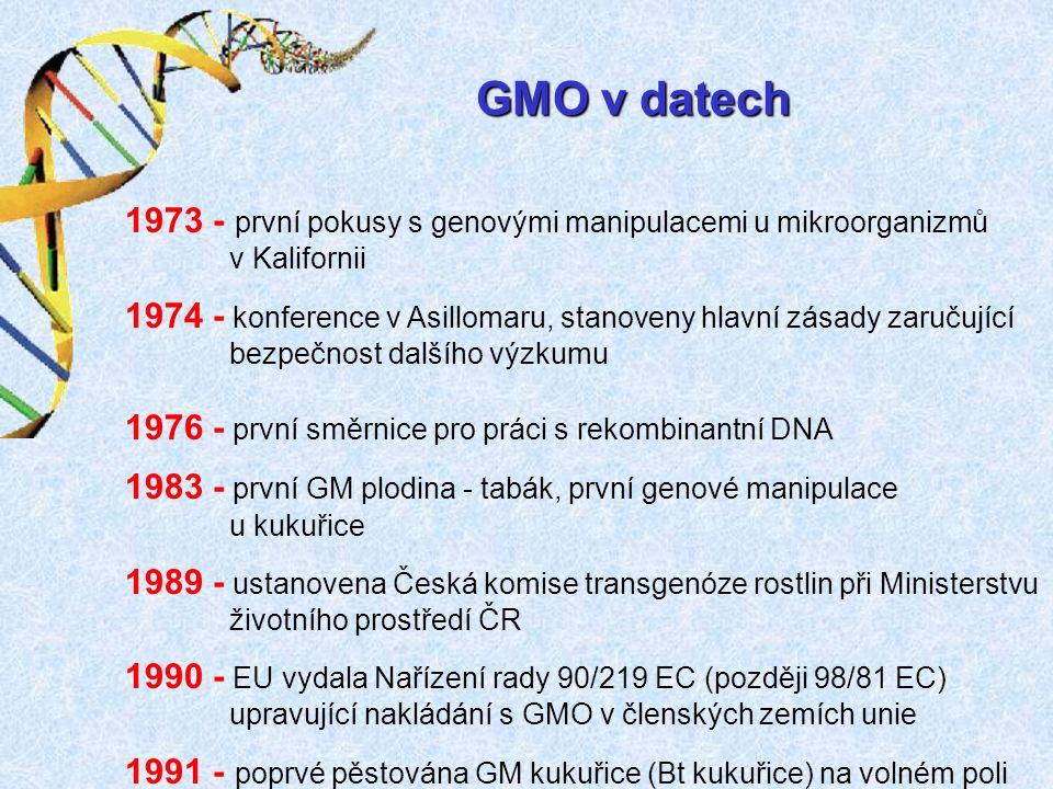 GMO v datech 1991 - poprvé pěstována GM kukuřice (Bt kukuřice) na volném poli (USA, Argentina) 1994- uvedeny na trh GM rajčata 1995 - uvedeny na trh GM soja a kukuřice 1996 - vydáno povolení Evropské komise pro dovoz GM sóji, GM kukuřice do Evropy - uvedena na trh GM řepka - protesty aktivistů Greenpeace - poprvé pěstována GM řepka na volném poli v ČR - první kampaň proti GMO v Praze