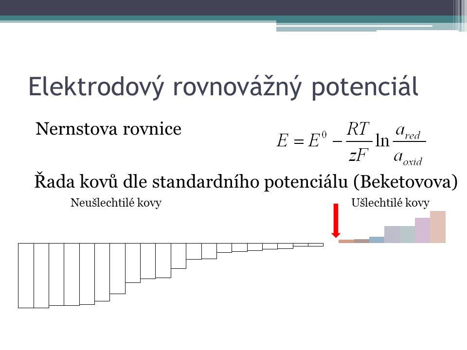 Elektrodový rovnovážný potenciál Nernstova rovnice Řada kovů dle standardního potenciálu (Beketovova)