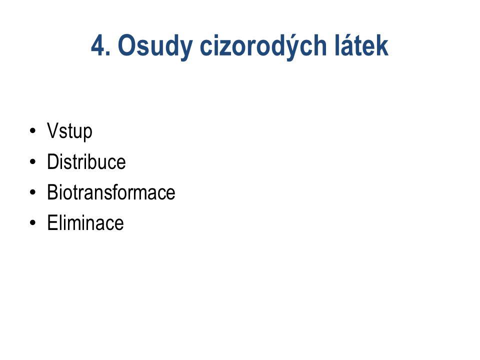 4. Osudy cizorodých látek Vstup Distribuce Biotransformace Eliminace
