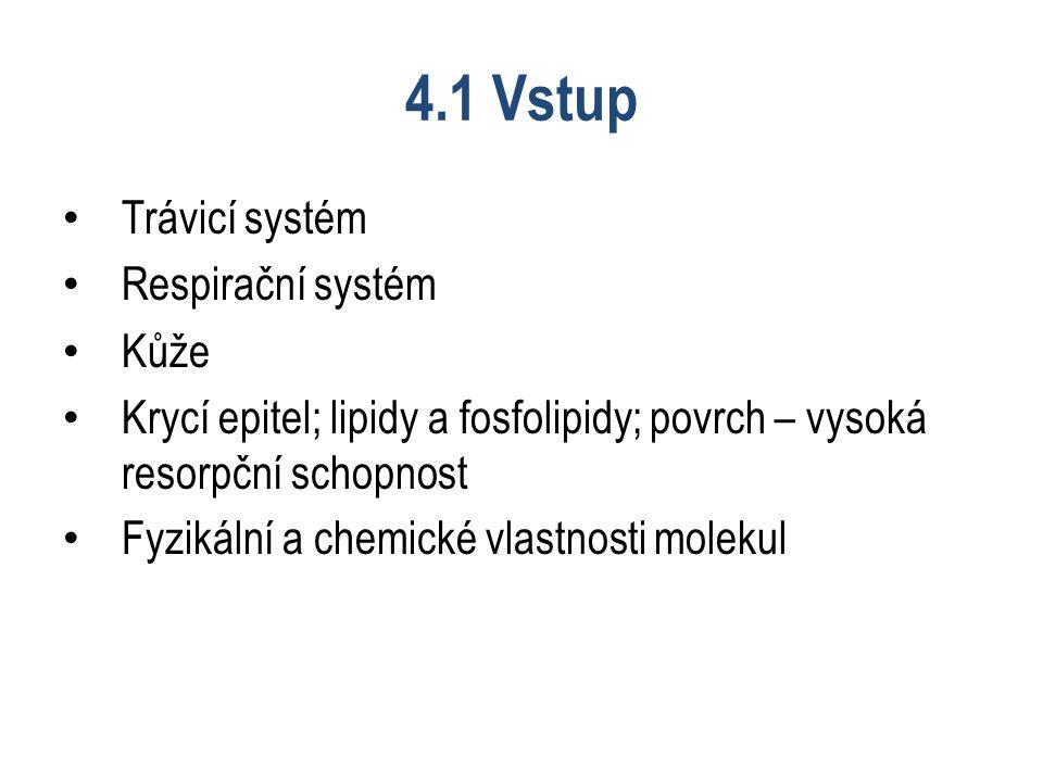4.1 Vstup Trávicí systém Respirační systém Kůže Krycí epitel; lipidy a fosfolipidy; povrch – vysoká resorpční schopnost Fyzikální a chemické vlastnosti molekul
