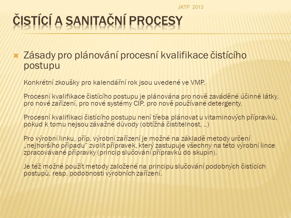  Zásady pro plánování procesní kvalifikace čistícího postupu Konkrétní zkoušky pro kalendářní rok jsou uvedené ve VMP.