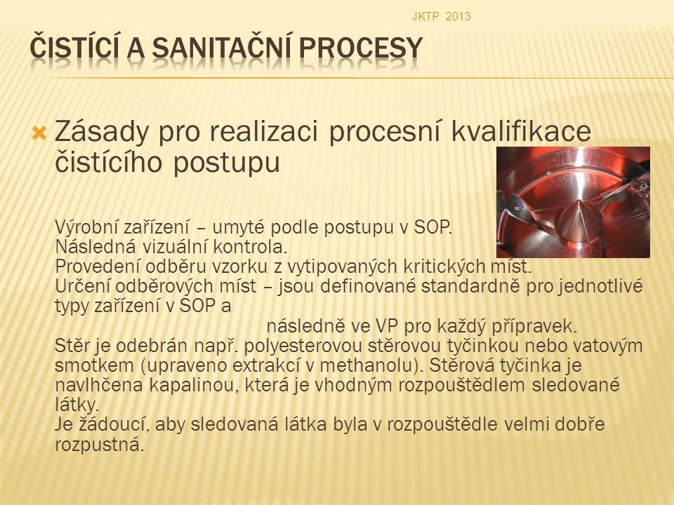  Zásady pro realizaci procesní kvalifikace čistícího postupu Výrobní zařízení – umyté podle postupu v SOP. Následná vizuální kontrola. Provedení odbě