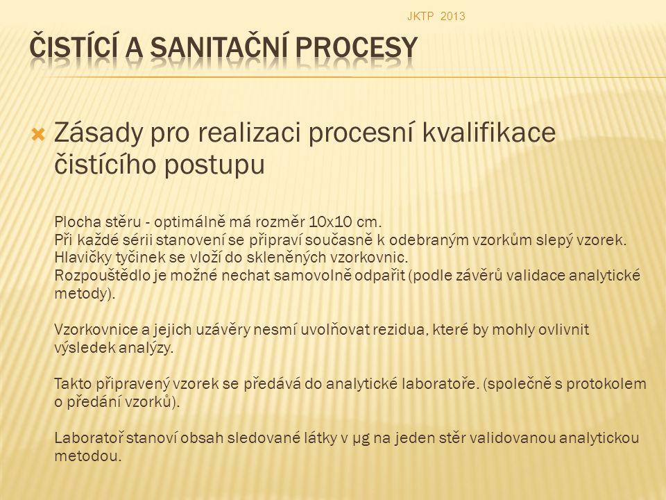  Zásady pro realizaci procesní kvalifikace čistícího postupu Plocha stěru - optimálně má rozměr 10x10 cm. Při každé sérii stanovení se připraví souča