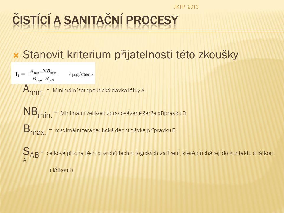  Stanovit kriterium přijatelnosti této zkoušky A min. - Minimální terapeutická dávka látky A NB min. - Minimální velikost zpracovávané šarže přípravk