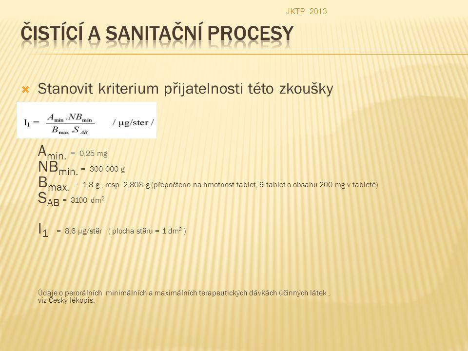 Stanovit kriterium přijatelnosti této zkoušky A min. = 0,25 mg NB min. = 300 000 g B max. = 1,8 g, resp. 2,808 g (přepočteno na hmotnost tablet, 9 t