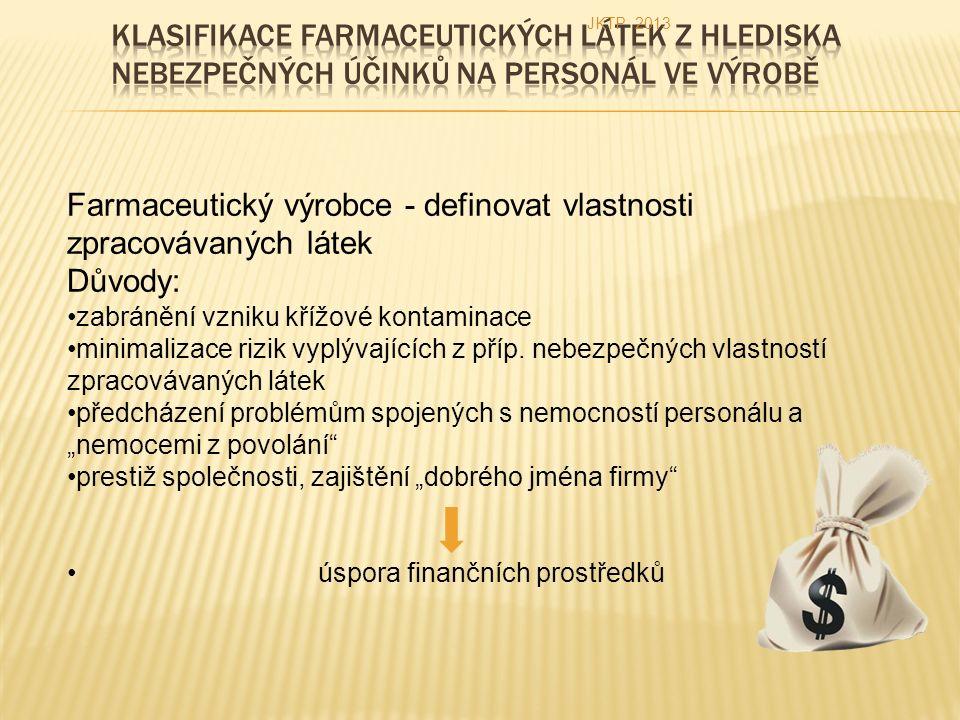 Farmaceutický výrobce - definovat vlastnosti zpracovávaných látek Důvody: zabránění vzniku křížové kontaminace minimalizace rizik vyplývajících z příp
