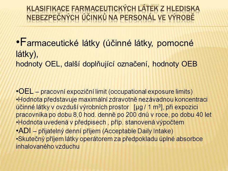 F armaceutické látky (účinné látky, pomocné látky), hodnoty OEL, další doplňující označení, hodnoty OEB OEL – pracovní expoziční limit (occupational exposure limits) Hodnota představuje maximální zdravotně nezávadnou koncentraci účinné látky v ovzduší výrobních prostor [µg / 1 m 3 ], při expozici pracovníka po dobu 8,0 hod.