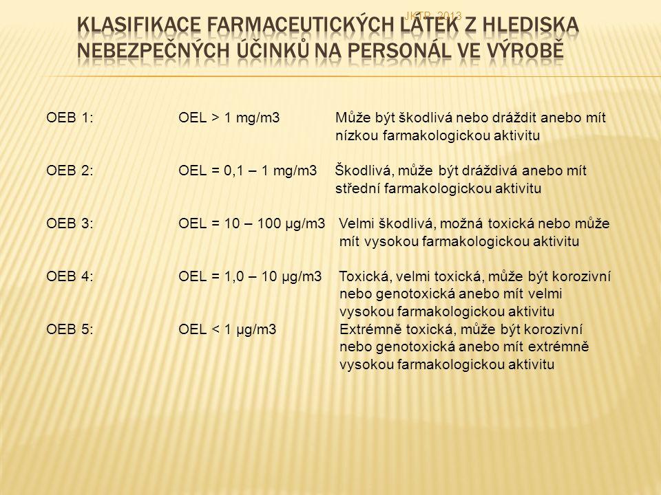 OEB 1: OEL > 1 mg/m3 Může být škodlivá nebo dráždit anebo mít nízkou farmakologickou aktivitu OEB 2: OEL = 0,1 – 1 mg/m3 Škodlivá, může být dráždivá anebo mít střední farmakologickou aktivitu OEB 3: OEL = 10 – 100 µg/m3 Velmi škodlivá, možná toxická nebo může mít vysokou farmakologickou aktivitu OEB 4: OEL = 1,0 – 10 µg/m3 Toxická, velmi toxická, může být korozivní nebo genotoxická anebo mít velmi vysokou farmakologickou aktivitu OEB 5: OEL < 1 µg/m3 Extrémně toxická, může být korozivní nebo genotoxická anebo mít extrémně vysokou farmakologickou aktivitu JKTP 2013