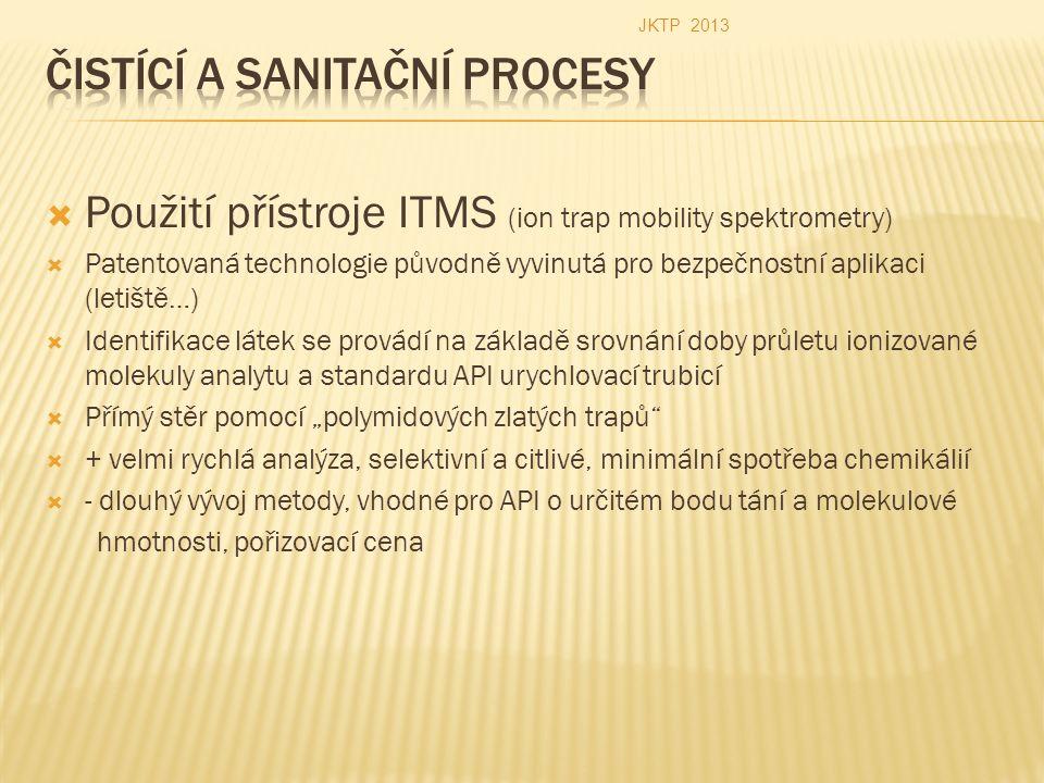 """ Použití přístroje ITMS (ion trap mobility spektrometry)  Patentovaná technologie původně vyvinutá pro bezpečnostní aplikaci (letiště…)  Identifikace látek se provádí na základě srovnání doby průletu ionizované molekuly analytu a standardu API urychlovací trubicí  Přímý stěr pomocí """"polymidových zlatých trapů  + velmi rychlá analýza, selektivní a citlivé, minimální spotřeba chemikálií  - dlouhý vývoj metody, vhodné pro API o určitém bodu tání a molekulové hmotnosti, pořizovací cena JKTP 2013"""