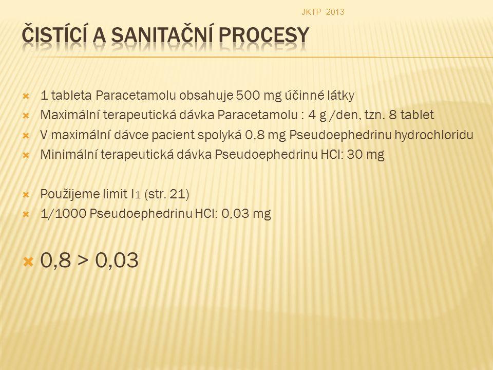  1 tableta Paracetamolu obsahuje 500 mg účinné látky  Maximální terapeutická dávka Paracetamolu : 4 g /den, tzn. 8 tablet  V maximální dávce pacien