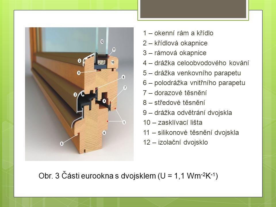 Obr. 3 Části eurookna s dvojsklem (U = 1,1 Wm -2 K -1 ) 1 – okenní rám a křídlo 2 – křídlová okapnice 3 – rámová okapnice 4 – drážka celoobvodového ko