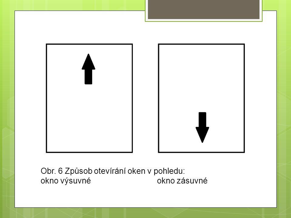 Obr. 6 Způsob otevírání oken v pohledu: okno výsuvnéokno zásuvné