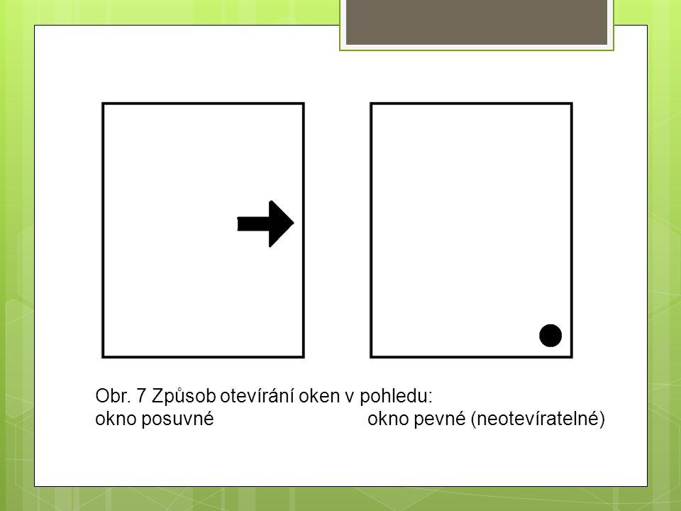 Obr. 7 Způsob otevírání oken v pohledu: okno posuvnéokno pevné (neotevíratelné)