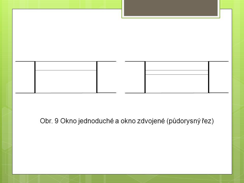 Obr. 9 Okno jednoduché a okno zdvojené (půdorysný řez)