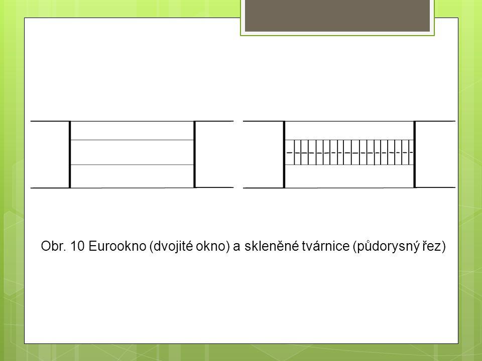 Obr. 10 Eurookno (dvojité okno) a skleněné tvárnice (půdorysný řez)