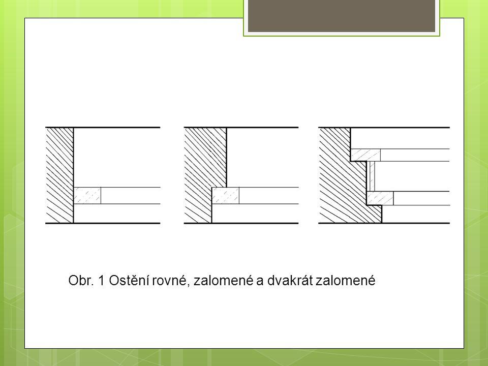 Zdroje: KOČÍ, Ivan.Okna. 1. vydání. Praha: Grada Publishing s.
