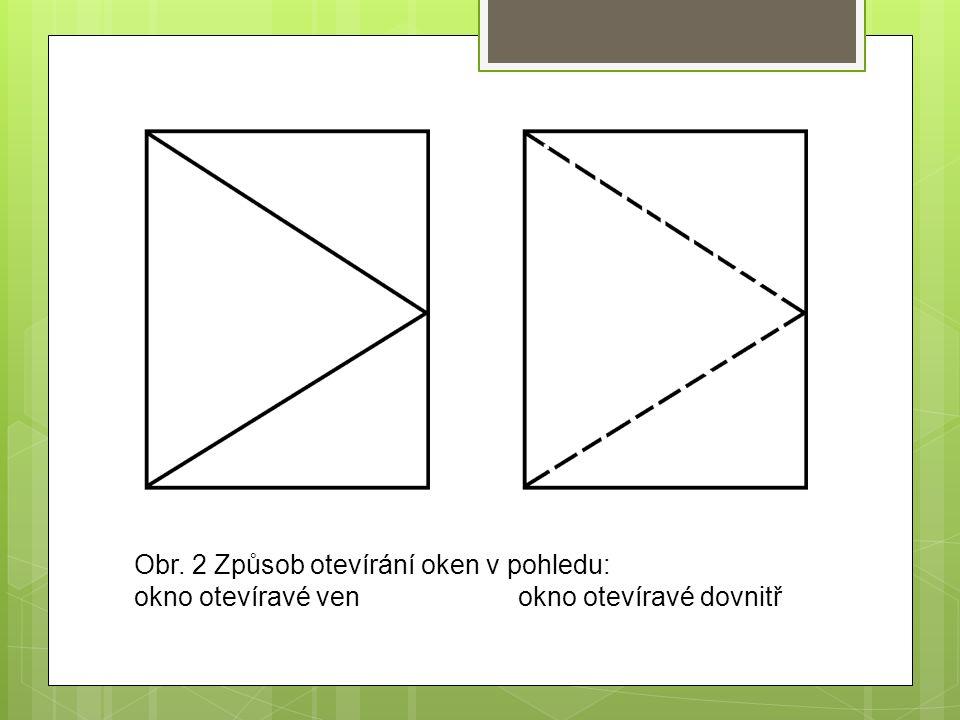 Obr. 2 Způsob otevírání oken v pohledu: okno otevíravé venokno otevíravé dovnitř