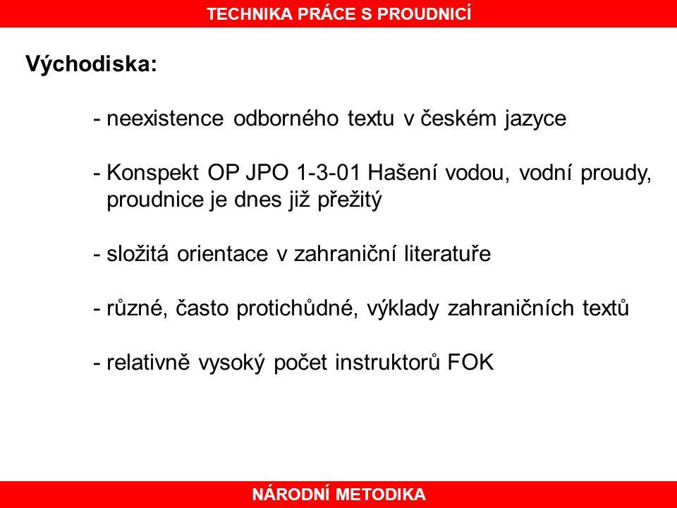 NÁRODNÍ METODIKA TECHNIKA PRÁCE S PROUDNICÍ Východiska: - neexistence odborného textu v českém jazyce - Konspekt OP JPO 1-3-01 Hašení vodou, vodní proudy, proudnice je dnes již přežitý - složitá orientace v zahraniční literatuře - různé, často protichůdné, výklady zahraničních textů - relativně vysoký počet instruktorů FOK